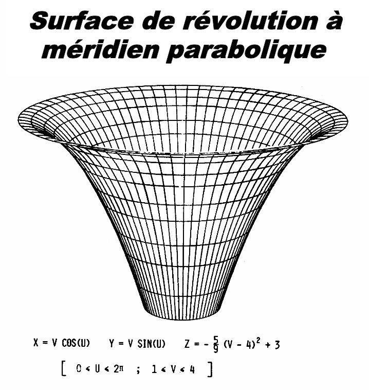 surface de r u00e9volution  u00e0 m u00e9ridien parabolique