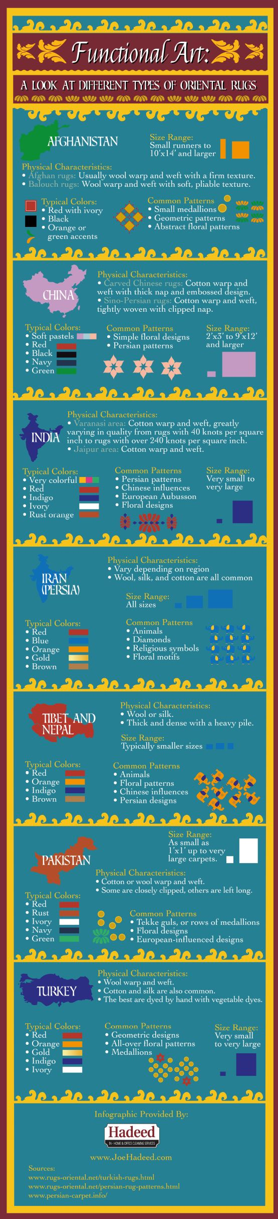 Persian rugs are available in all sizes and often feature animal designs, diamonds, religious symbols, or floral motifs. Created with wool, silk, and cotton, these rugs are made to last. This infographic from Washington, D.C.'s Hadeed Oriental Rug Cleaning offers more information. Source http://www.hadeedcarpetcleaning.com/646225/2013/02/14/functional-art-a-look-at-different-types-of-oriental-rugs-infographic.html