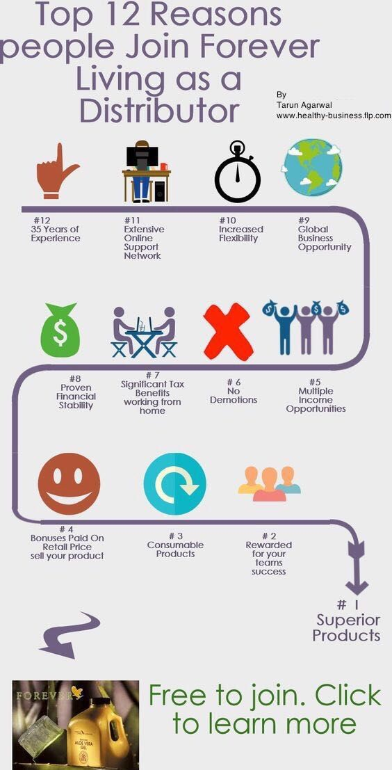Top 12 reasons to join #foreverliving #business #oppportunity