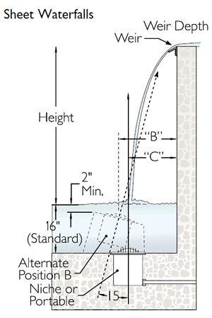 korr light bar wiring diagram korr image wiring pool led lights pool image about wiring diagram schematic on korr light bar wiring diagram