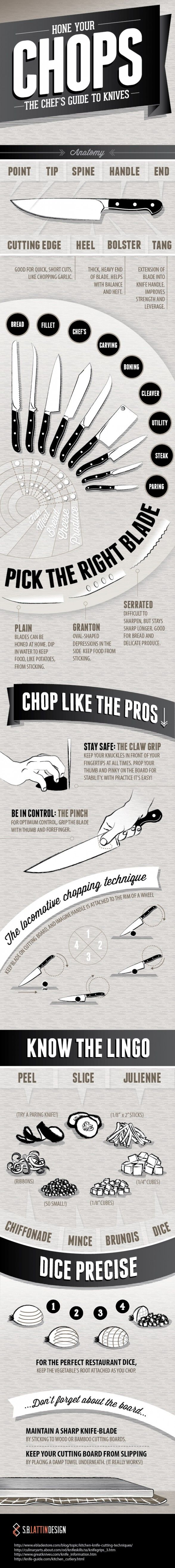 A totally brilliant starter guide :: Hone Your Chops: The Chef.