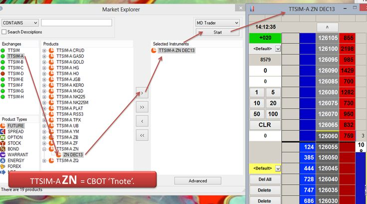 CBOT Tnote set up for XTrader