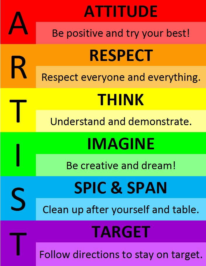 Art And Craft Room Rules The Smartteacher Resource Art Room