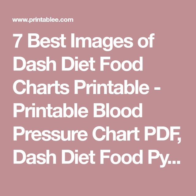 7 Best Images of Dash Diet Food Charts Printable - Printable Blood Pressure Chart PDF, Dash Diet Food Pyramid and Dash Diet Eating Plan / varitty.com