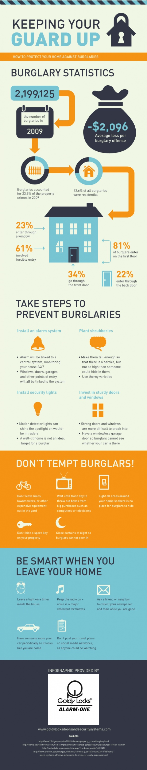 Keeping Your Guard Up: How to Protect Your Home Against Burglaries / visual.ly
