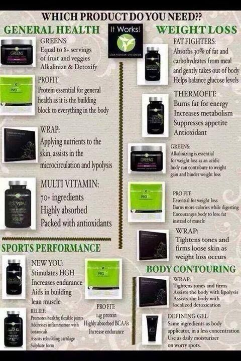 Way more than just wraps! It Works Global