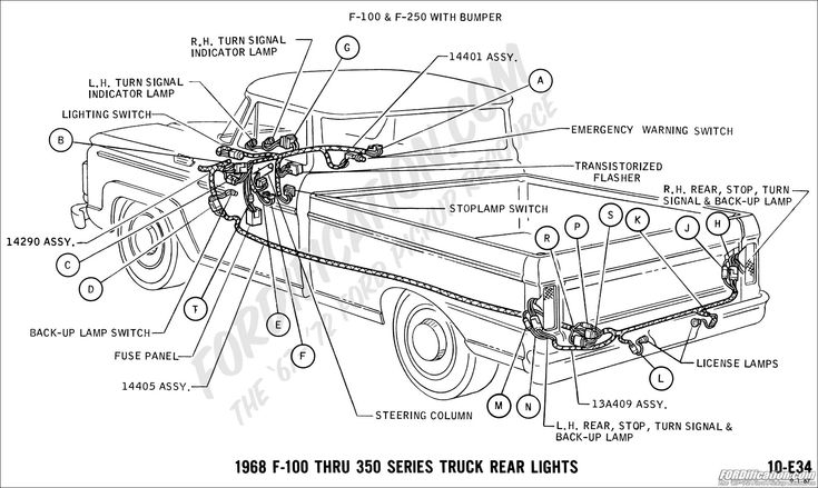 85 best Ford: Under the Hood images on Pinterest