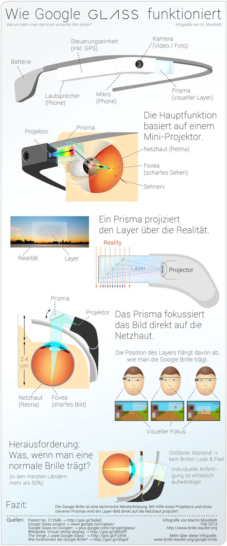Google-BrilleGoogle Glasses, Glasses Work, Gadgets, Technology, Stuff, Social Media, Glasses Infographic, Work Infographic, Googleglass