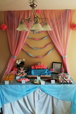 cinderella birthday party | Cinderella Party Ideas | Happy Party Idea