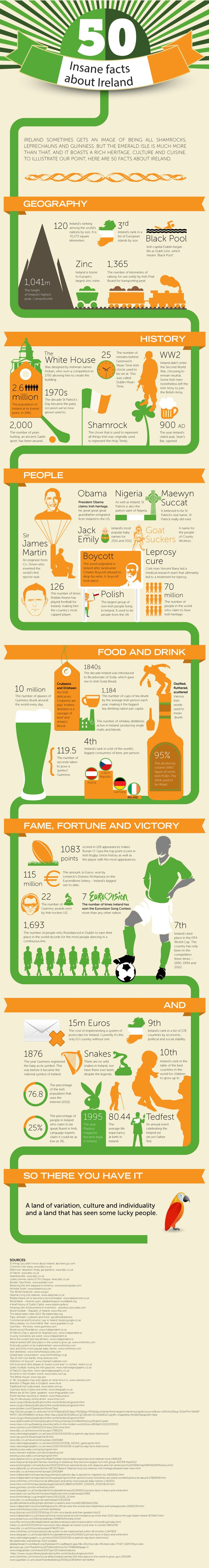 50 Insane Facts about Ireland #Infographic #Facts #Travel