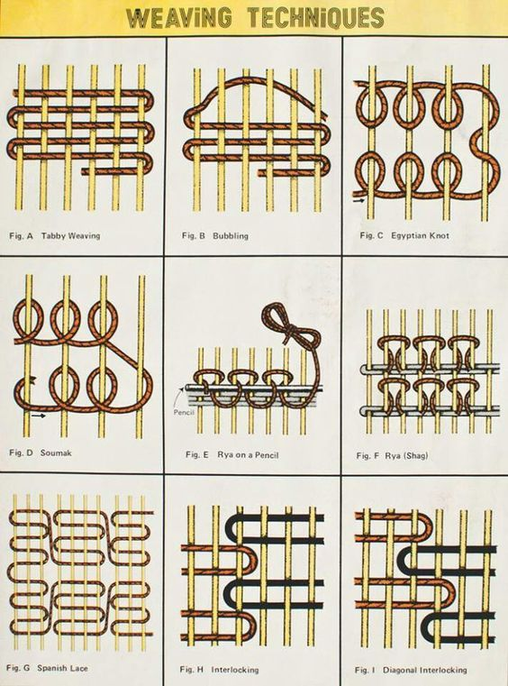Weaving techniques: