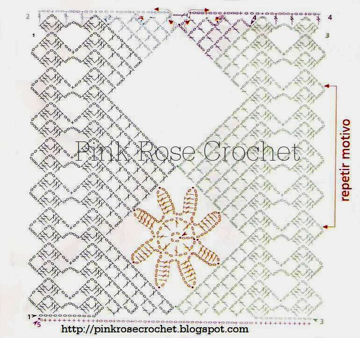 Barrado+Croche+Rendado+Branco+Grafico.png (770×724)