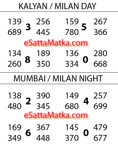 Aaj Ka 100% Fix Open Ya Close Kalyan Mumbai Satta Matka Lucky Number (26-June-2015) Dainik Chart