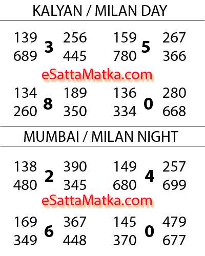 Aaj Ka 100% Fix Open Ya Close Kalyan Mumbai Satta Matka Lucky Number (26-June-2015) Dainik Chart