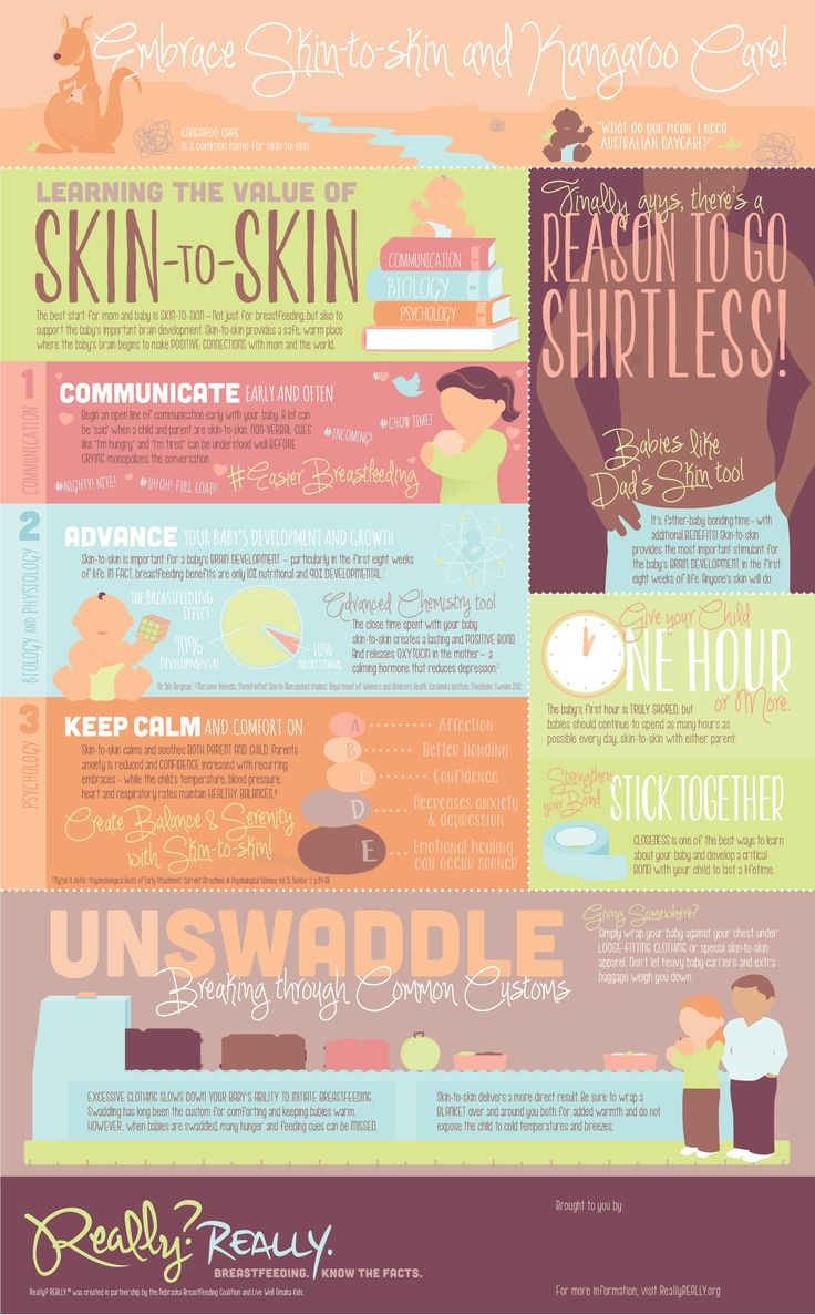 Embrace Skin-to-skin and Kangaroo Care. Large Poster