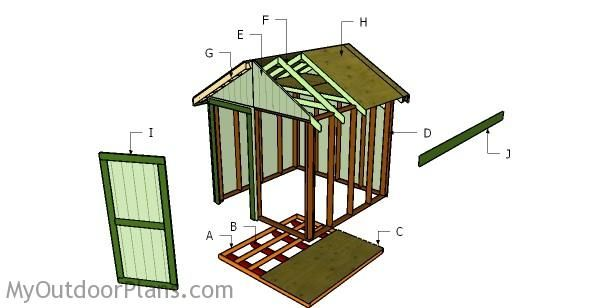 How to build a 8x8 shed                                                       …