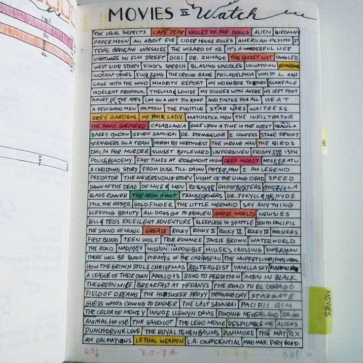 2017 Not a bad idea to do this type of movie list.  I guess I want to watch a lot of movies so that's why I think this spread will work -L-