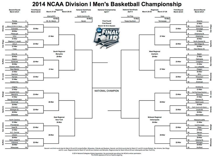 ncaa brackets printable brackets | NCAA Tournament 2014 printable bracket with pod locations and team ...