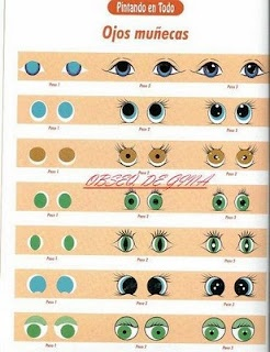 different types of eyes to paint
