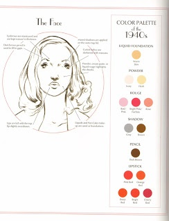 1940s makeup palette.