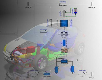STOP DREAMING!! IT'S REALITY!! U CAN DESIGN CAR- with CATIA V5@ http://www.video-tutorials.net/vtn/?main_page=index&cPath=67