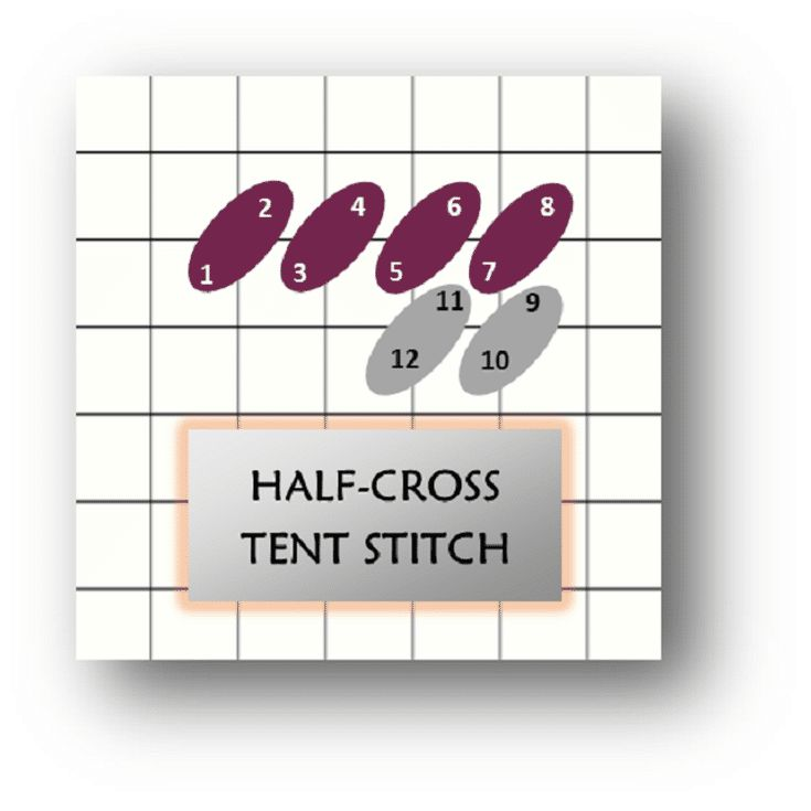 Making the Half-Cross Tent Stitch Is Easy in Needlepoint