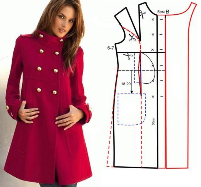Moda e Dicas de Costura: TRANSFORMAÇÃO DE CASACO
