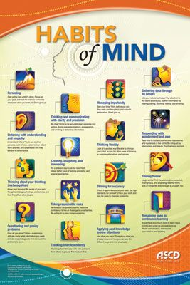 By ASCD This colorful poster is the ideal resource you need to introduce students to the 16 Habits of Mind. Keep it displayed on your classroom wall or notice board to remind students of the importance of these Habits all year long.