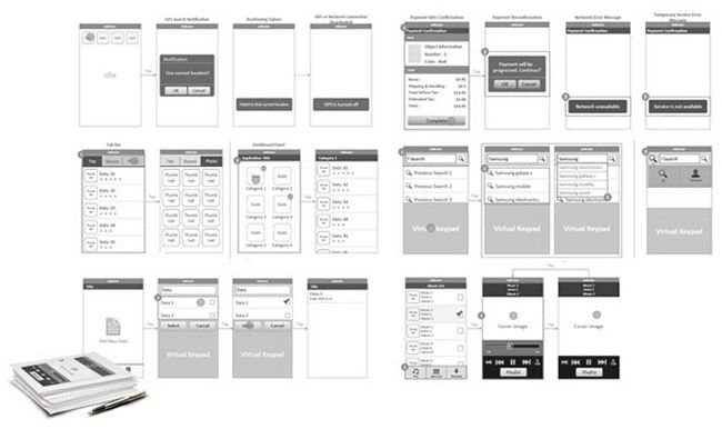 storyboard wireframe - Buscar con Google Storyframes Pinterest - website storyboard