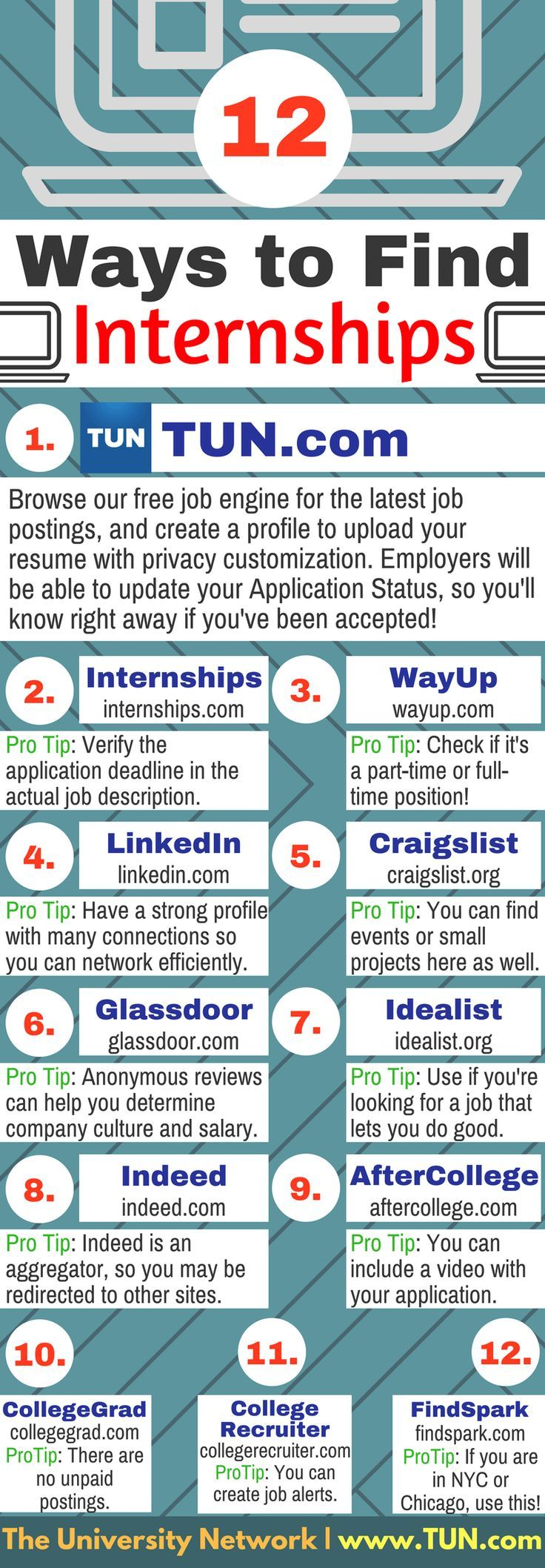 41 best All About Internships images on Pinterest | Studios ...