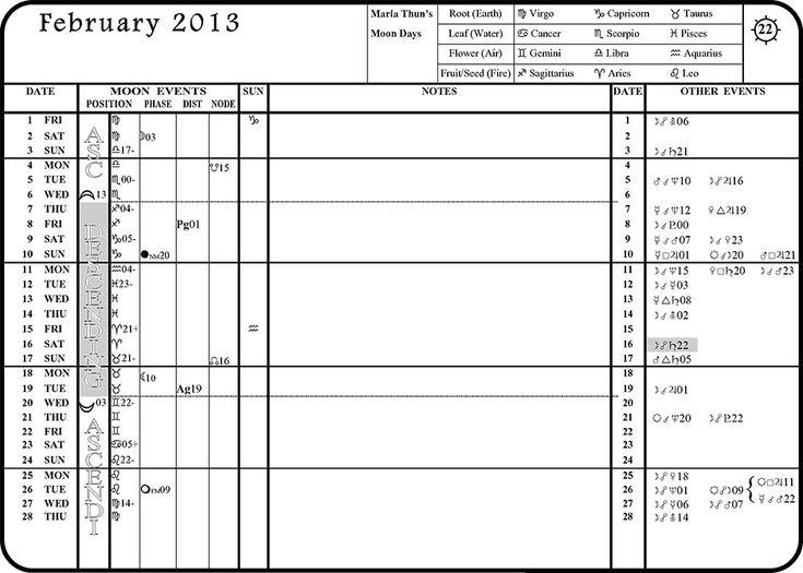 25+ unique Astronomical calendar ideas on Pinterest Astronomical - sample julian calendar