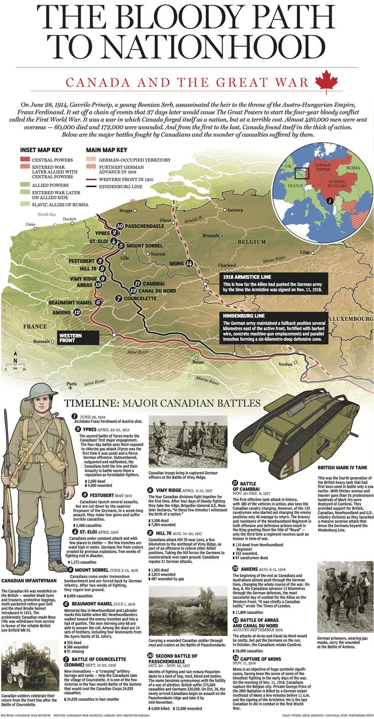Canada-and-the-Great-War.jpg (940×1805)