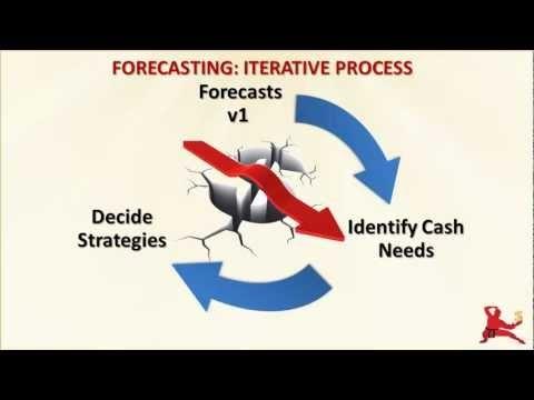 15 best Cash Flow Kung Fu images on Pinterest Finance - cash flow statements