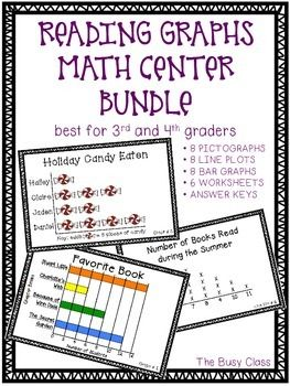 Reading Graphs Math Center Bundle. Bar graphs, pictographs, and line plots = engaged students at centers for two weeks!