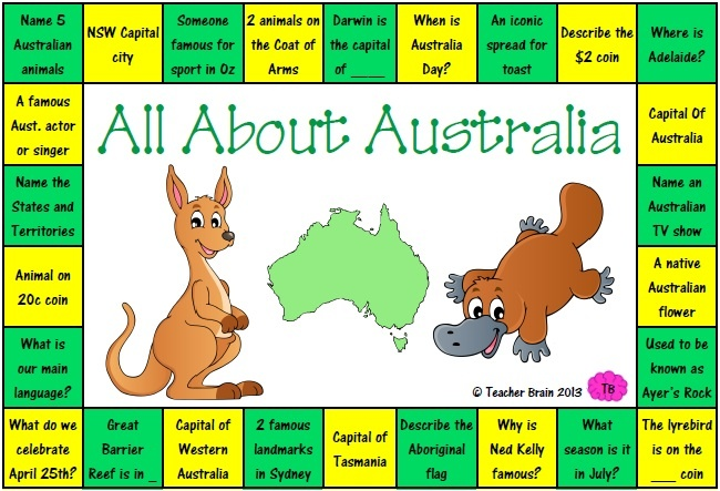 http://www.teacherbrain.com.au Printable resources available for instant download! Boardgame with Aussie trivia!