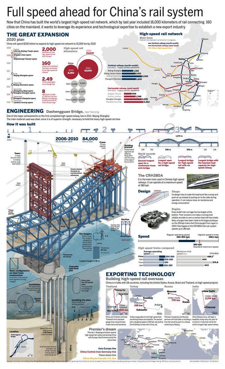 1228 best matsahiable images on Pinterest | Civil engineering ...