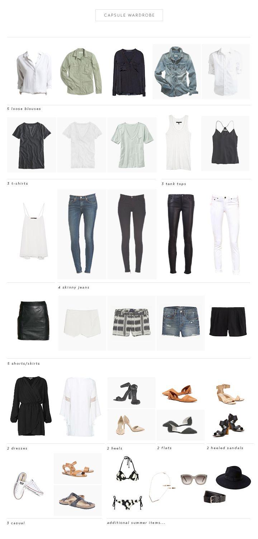 observant nomad | wardrobe 04 / shopping