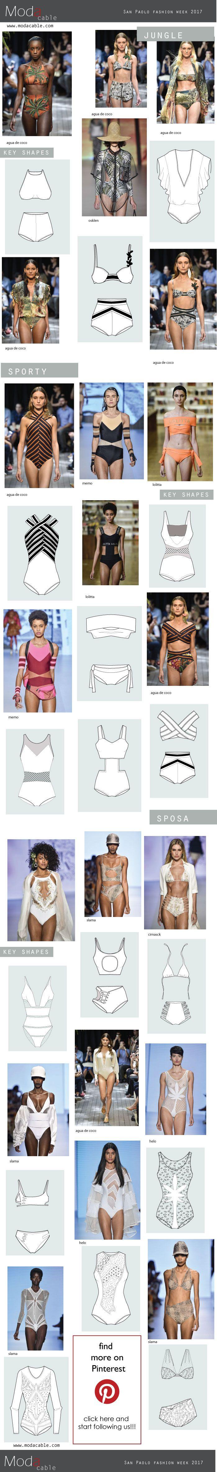 San Paulo SS 2017 swimwear key shapes