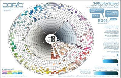 Copic Marker Europe: Which Copics to buy first? Welche Copics zuerst kaufen?