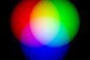 Colores primarios y secundarios - Shlomital / Wikicommons