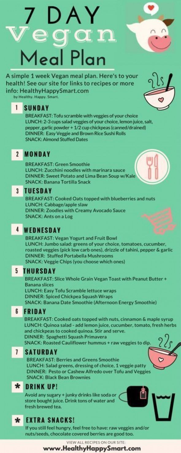 1 Week Free Vegan Meal Plan Pdf Helpful Healthy And Handy Meal Plan For Anyone Who Wants To Try Out A Vega Vegan Recipes Healthy Vegan Meal Plans Vegan Foods