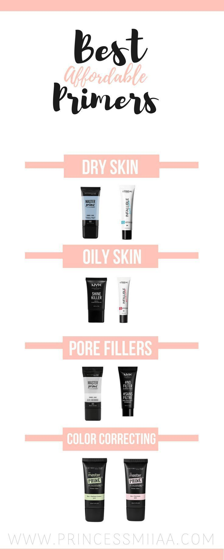 How To Choose The Correct Primer For Your Skin Best Drugstore Primer Drugstore Primer Primer For Dry Skin