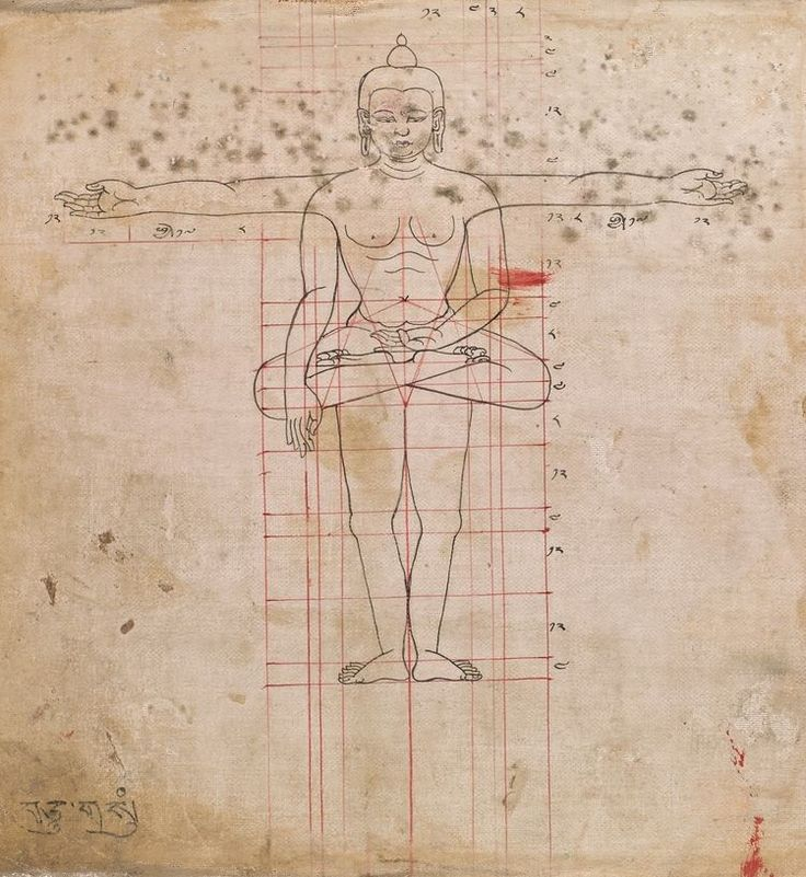 28 best dharma images on pinterest tibetan buddhism buddhism and the tibetan book of proportions fandeluxe Images