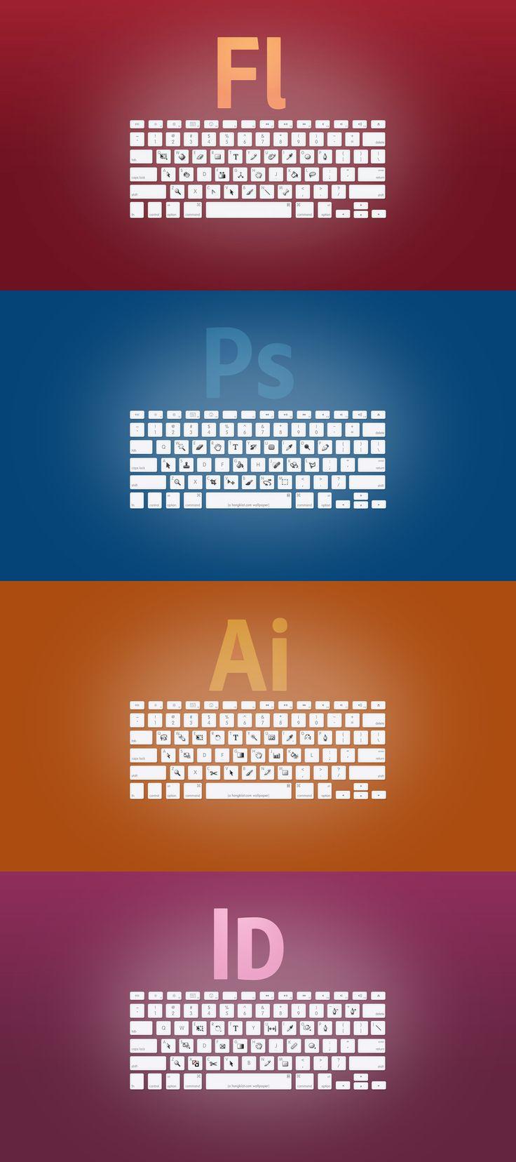 Adobe Keyboard Shortcuts Guide
