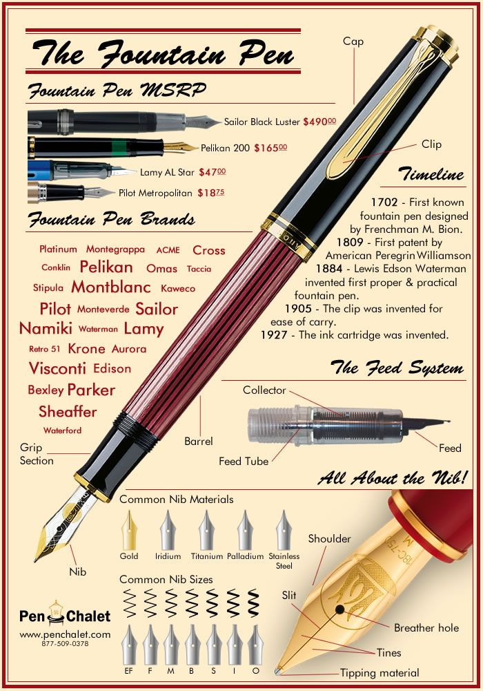 The Fountain Pen Infographic, A General View - Pen Chalet - http://www.penchalet.com/blog/fountain-pen-infographic/