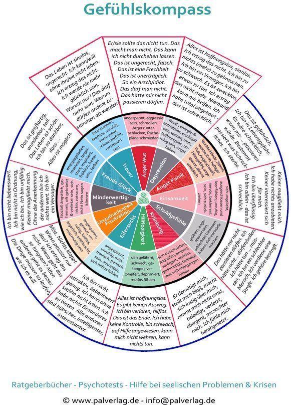 Zusammenhang Gedanken & Gefühle | Psychologie lernen