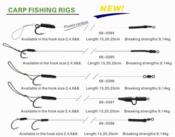 Carp Rigs Diagrams Image Search Results