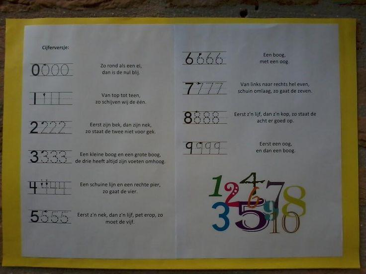 Twitter / Onderwijsgek: Gezien: cijferversjes ...
