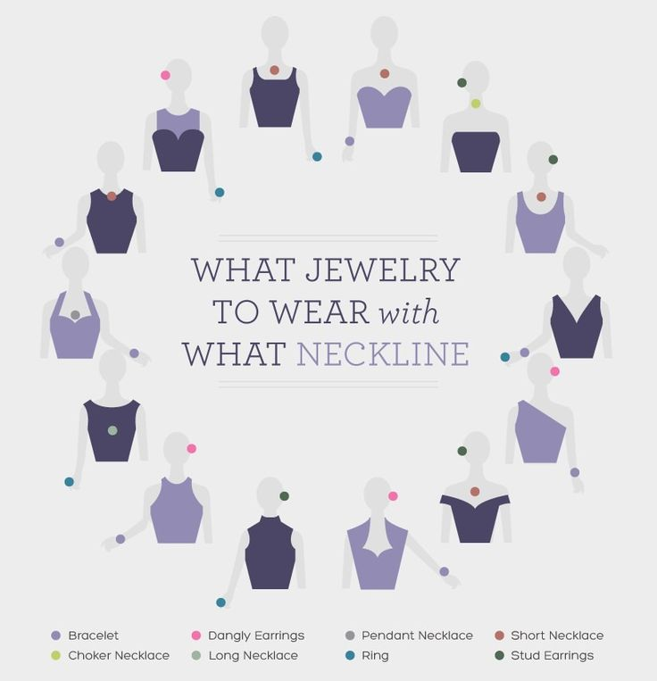 jewelry according to neckline