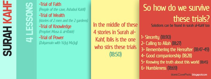 lessons from surah kahaf, virtues of surah kahf